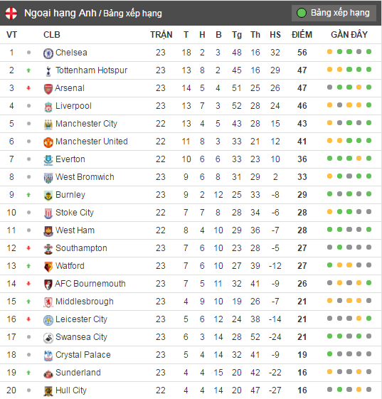 tran Burnley vs Leicester anh 9
