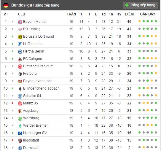 tran Dortmund vs RB Leipzig anh 8