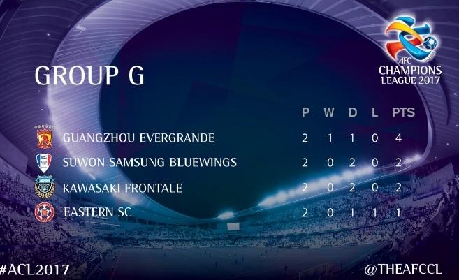 Champions League chau A anh 6