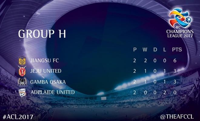 Champions League chau A anh 9
