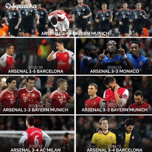 tran Arsenal vs Bayern Munich anh 5