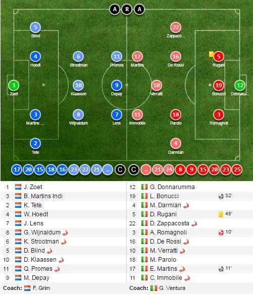 tran Ha Lan vs Italy anh 9