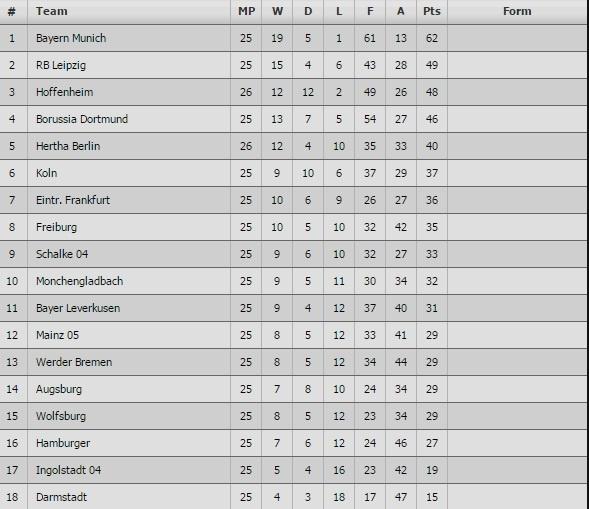 Ngoi sao Bundesliga gay ngon tay kinh di hinh anh 3