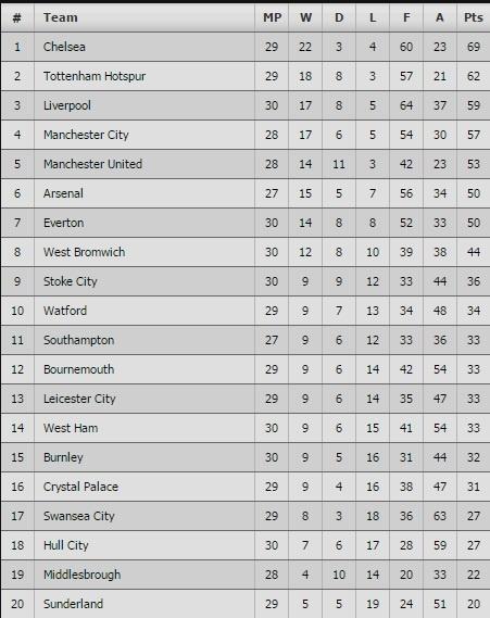 Tran Leicester vs Stoke City anh 12