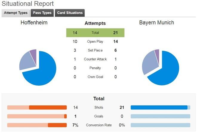 Tran Hoffenheim vs Bayern anh 5