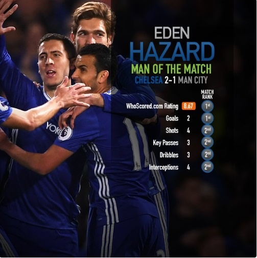 Tran Chelsea vs Man City anh 7