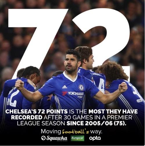 Tran Chelsea vs Man City anh 9