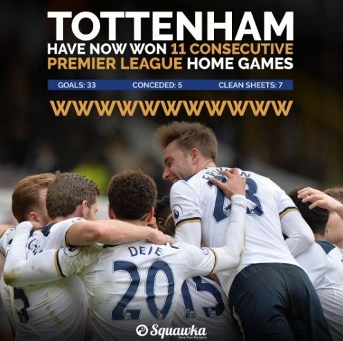 Ca doi MU nguoc nhin bo ba Tottenham hinh anh 9