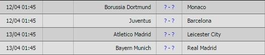 Real, Bayern, Dortmund chiu ton that truoc Champions League hinh anh 10