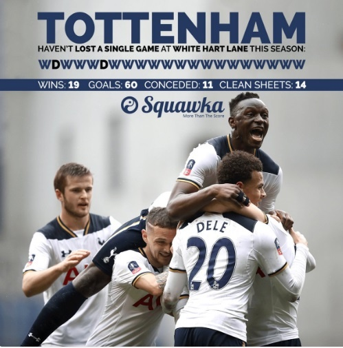 Tottenham lap thanh tich chua tung co trong lich su doi bong hinh anh 2