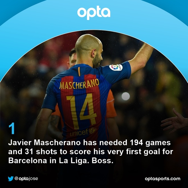 Mascherano ghi ban dau tien cho Barcelona anh 1