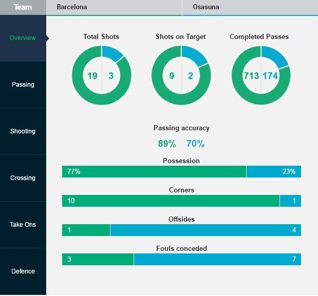 Mascherano ghi ban dau tien cho Barcelona anh 14