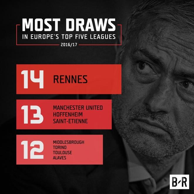 Anh che Mourinho tu ung cu lam trung ve MU hinh anh 2