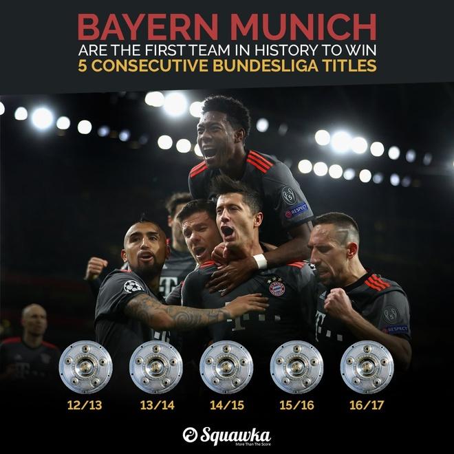 Ancelotti vo dich Bundesliga anh 3
