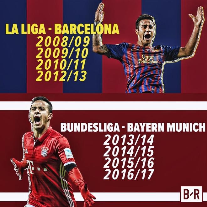 Ancelotti vo dich Bundesliga anh 5