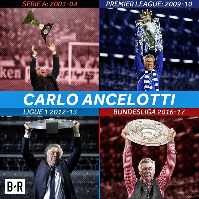 Ancelotti vo dich Bundesliga anh 1