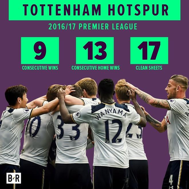 Tottenham cham dut 22 nam dau kho duoi bong ke dai thu hinh anh 7