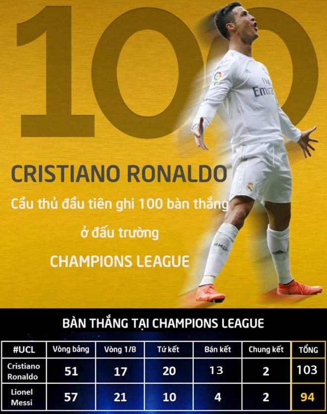Cot moc 400 ban cua Ronaldo anh 2