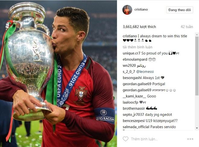 Ronaldo va 9 buc anh duoc tha tim nhieu nhat tren Instagram hinh anh 6