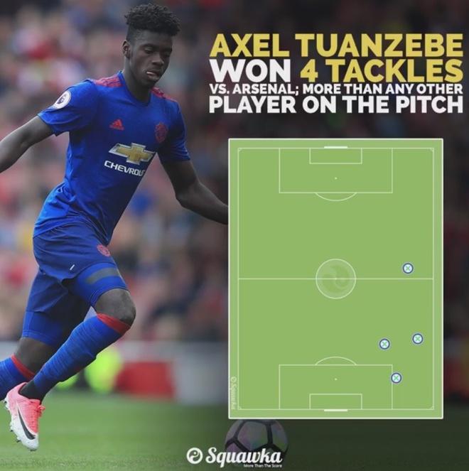 Tuanzebe - 'Ferdinand moi' bat chet dan anh Sanchez hinh anh 3