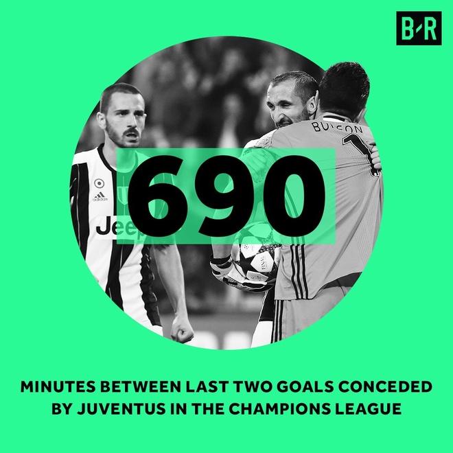 tran Juventus vs Monaco anh 10