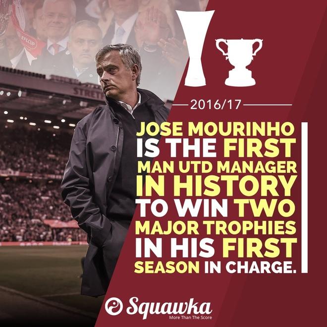 Ong vua chung ket Mourinho can quet danh hieu ra sao? hinh anh 4