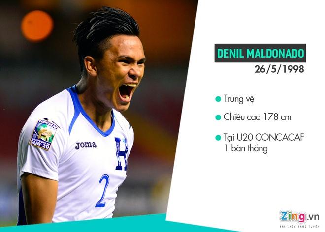 5 cau thu U20 Honduras khien U20 Viet Nam phai de chung hinh anh