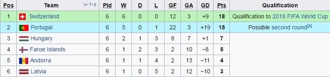 tran Latvia vs Bo Dao Nha anh 12