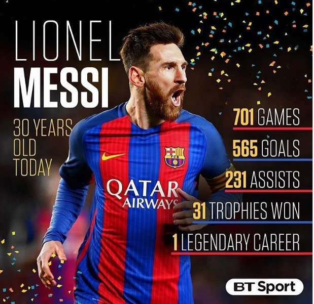Nguoi An Do tung bung mo tiec mung sinh nhat Messi hinh anh 11