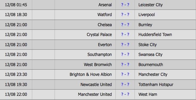 Chelsea mua giai 2017/18 anh 2