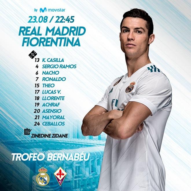 Ronaldo kien tao va ghi ban, Real thang nguoc Fiorentina hinh anh 1