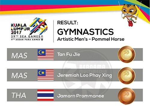 Tong ket SEA Games: 12 vu be boi dang xau ho cua Malaysia hinh anh 2