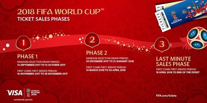 Hom nay 14/9, ve xem World Cup 2018 chinh thuc mo ban hinh anh 1