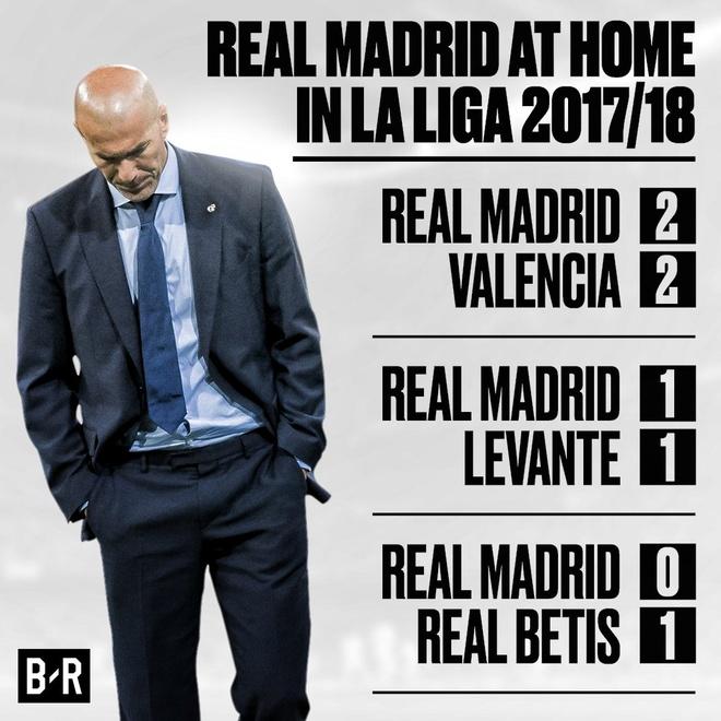 Zidane bien minh cho tran thua muoi mat cua Real hinh anh 1