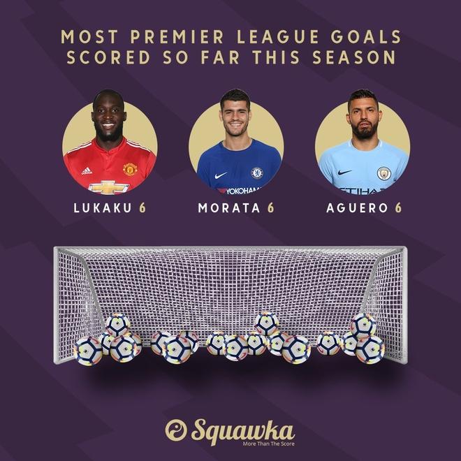 Henry: 'Morata, Lukaku va Kane deu thua xa Aguero' hinh anh 2