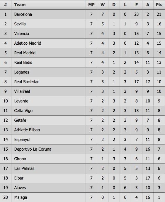 tran Real vs Espanyol anh 14