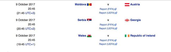 Serbia thua dau, Bale va dong doi song lai hy vong nhat bang hinh anh 10