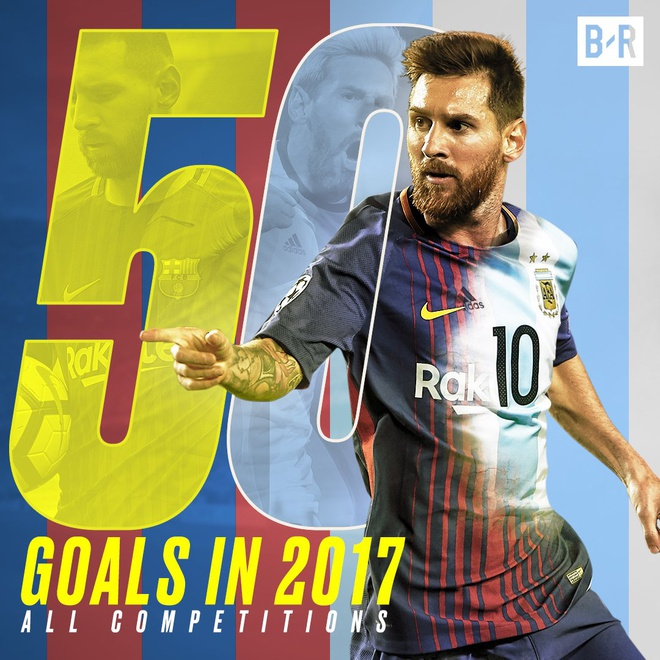 Messi lap ky luc o dau truong chau Au hinh anh 7