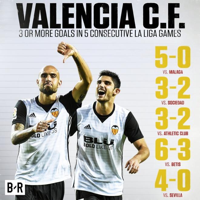 Valencia bo xa Real 4 diem bang man vui dap Sevilla 4-0 hinh anh 8
