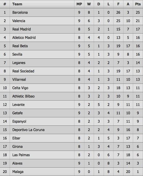 Valencia bo xa Real 4 diem bang man vui dap Sevilla 4-0 hinh anh 10