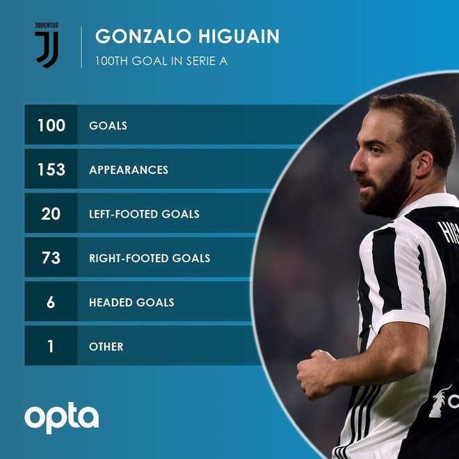 Bonucci than tho nhin Higuain lap cu dup nhan chim AC Milan hinh anh 6