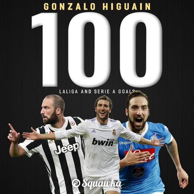Bonucci than tho nhin Higuain lap cu dup nhan chim AC Milan hinh anh 5