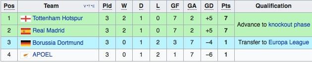 Xac dinh 2 doi dau tien vao vong 1/8 Champions League hinh anh 9