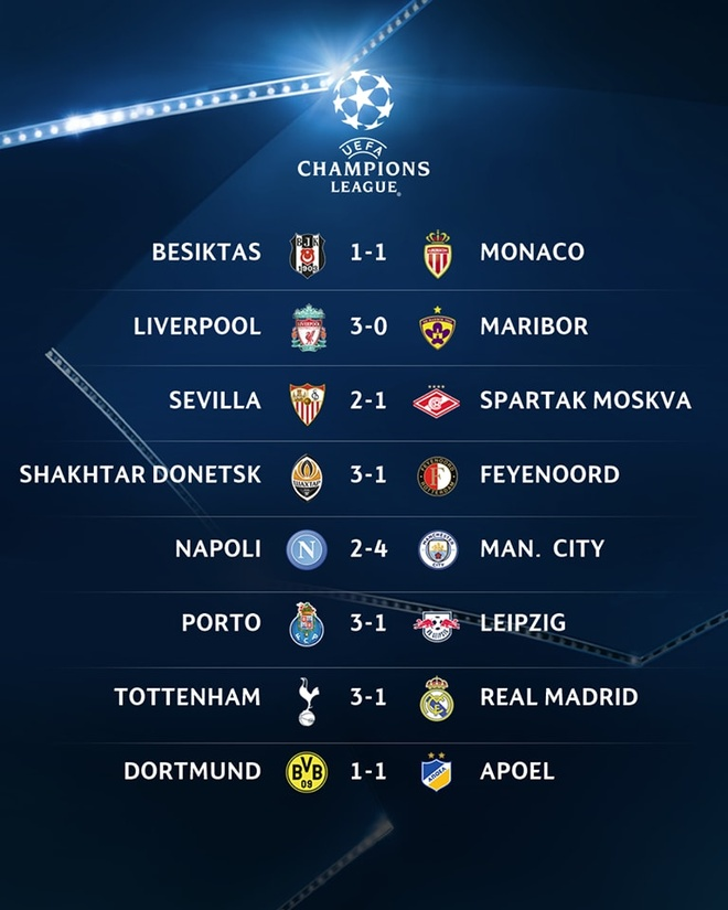 Xac dinh them 2 doi doat ve vao vong 1/8 Champions League hinh anh 9