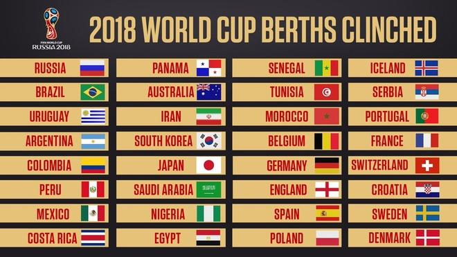 Peru vo oa hanh phuc sau 35 nam cho doi ve World Cup hinh anh 11