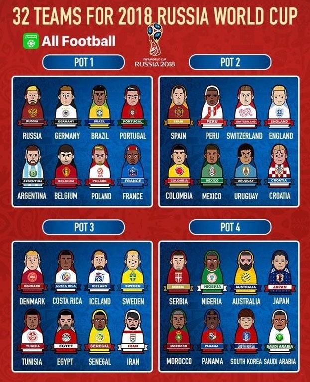 Danh sach 32 doi tuyen du World Cup 2018 hinh anh 7