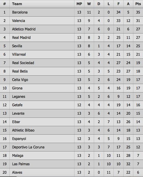 tran Valencia vs Barca anh 11