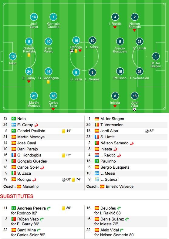 tran Valencia vs Barca anh 10