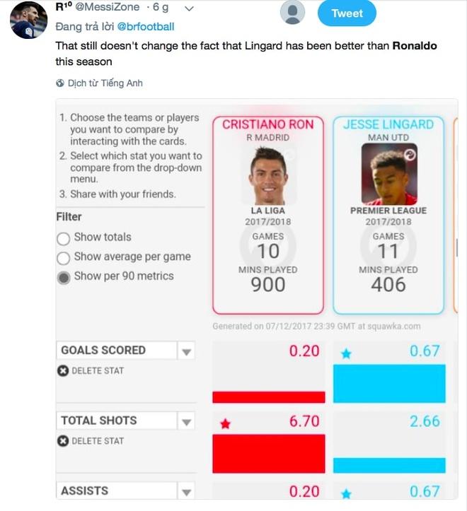 Phe cua Messi cay cu khi Ronaldo gianh qua bong vang hinh anh 4