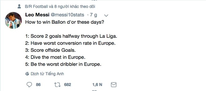 Phe cua Messi cay cu khi Ronaldo gianh qua bong vang hinh anh 6